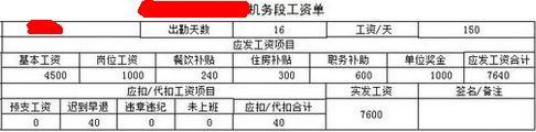 南宁铁路局员工工资单.jpg
