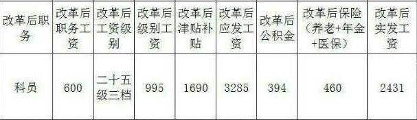 广西公务员工资单.jpg