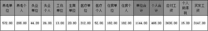 广西选调生公务员工资单.jpg